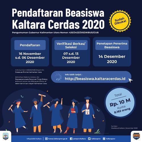 Pendaftaran Kaltara Cerdas 2020 Dibuka