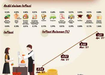 Infografis.
